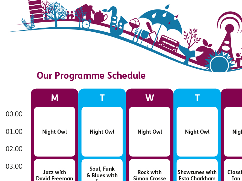 Age UK - The Wireless programme schedule